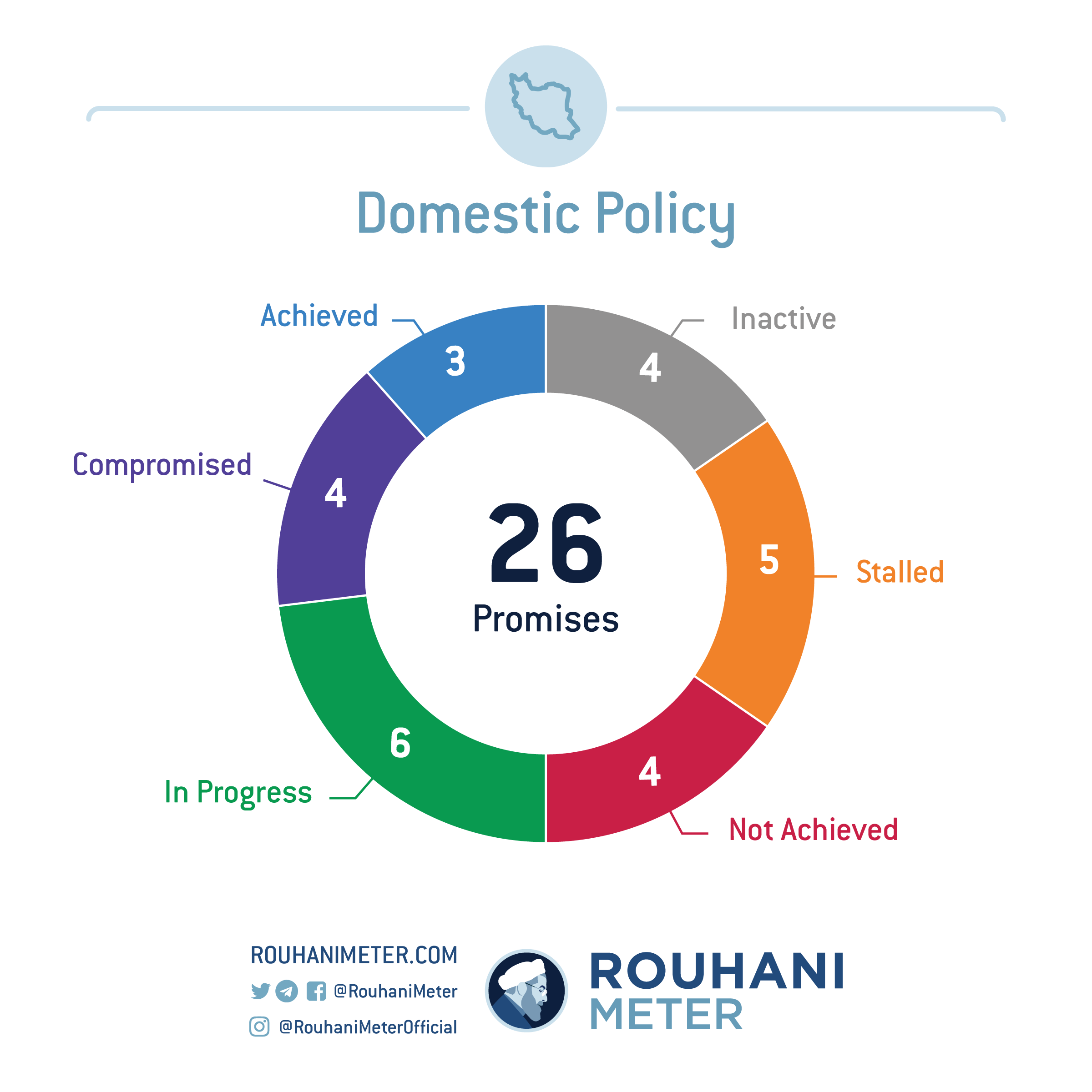 RM-AnnualRepor2018-domestic-policy-EN