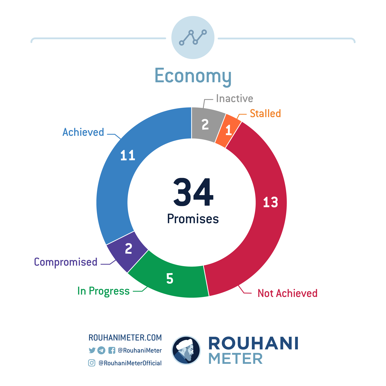 RM-AnnualRepor2018-economy-EN