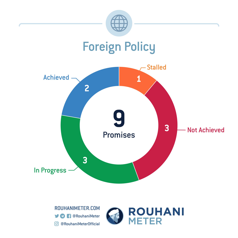 RM-AnnualRepor2018-foreign-policy-EN